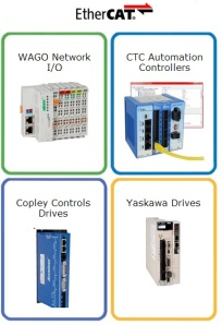 EtherCAT Automation Components