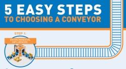 5 easy steps.jpg